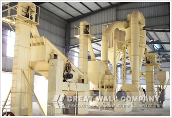 High-Pressure Suspension Mill Production Line